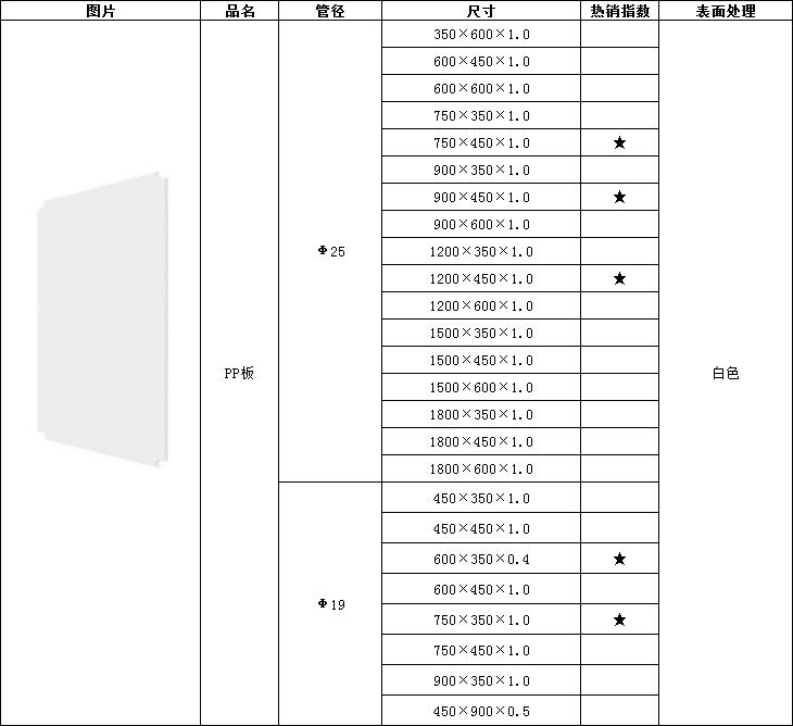 PP板尺寸-川井