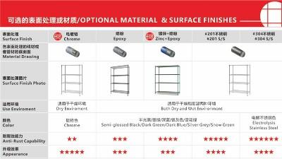 金属置物架表面电镀锌的原理与用途