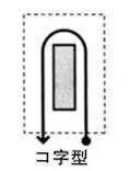 单双排摆放——U字型动线
