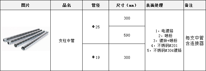 支柱中管-川井