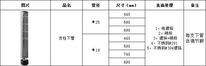 支柱下管尺寸-川井