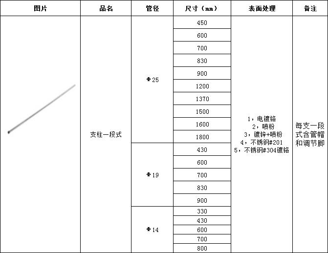 支柱一段式尺寸-川井