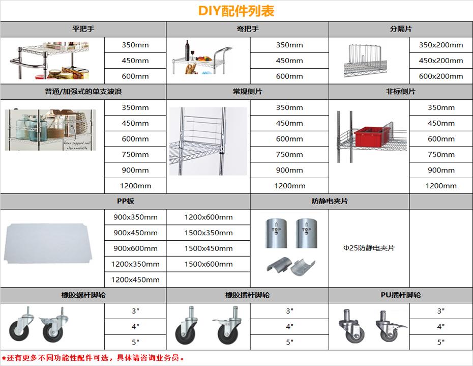 DIY配件列表