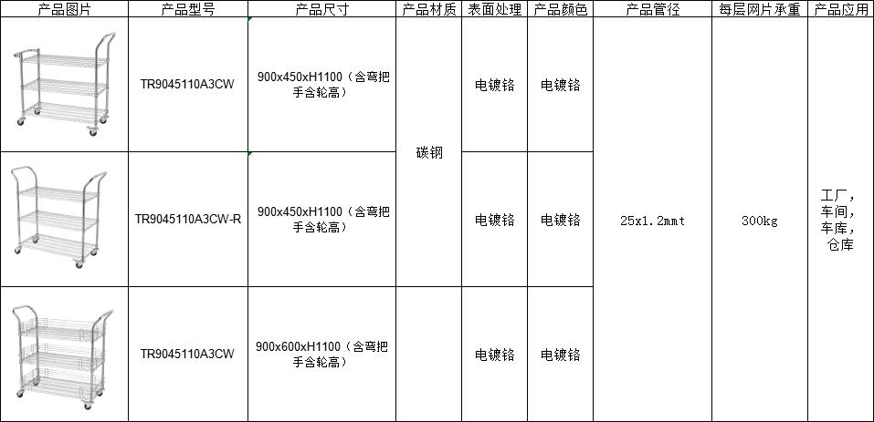 防静电三层工作手推车_多功能配送车_工具车_厂家报价-川井