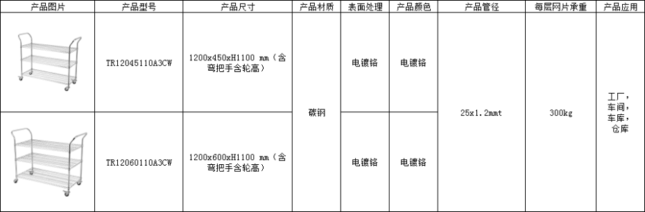 防静电工厂分拣多用推车_定制电子元件手推车_车间备料车-川井