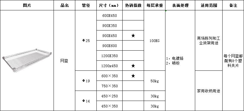 网篮尺寸-川井
