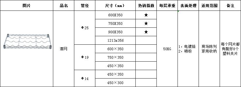 酒网尺寸-川井