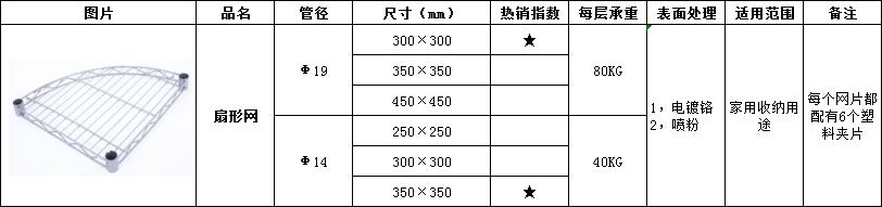 扇形网尺寸-川井