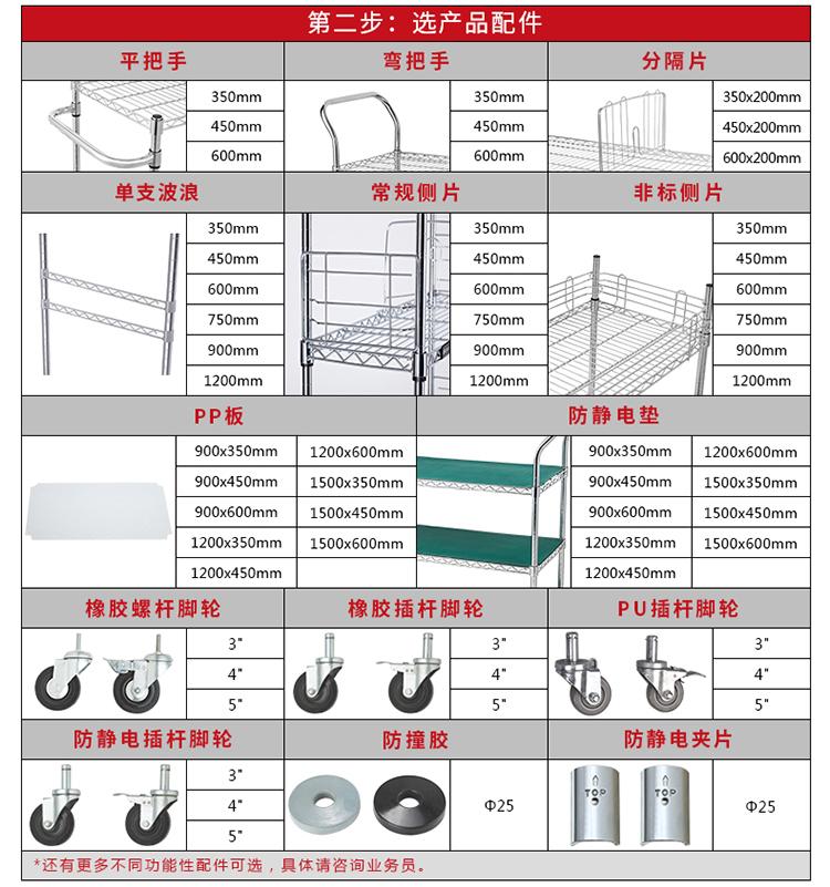 4.DIY配件表2
