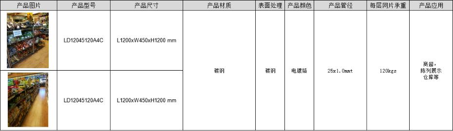 超市蔬菜生鲜置物线网货架-环保轻型电镀钢丝陈列架-NSF认证-川井