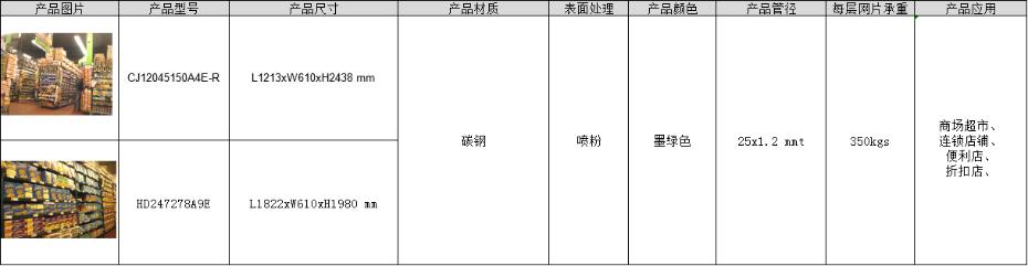 促销卖场灵活变动货架_可调节多层展示架_中山工厂厂家直销-川井