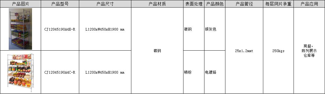士多店商场超市货架_商城货品货物展示层架_组合式轻型仓库置物架-川井